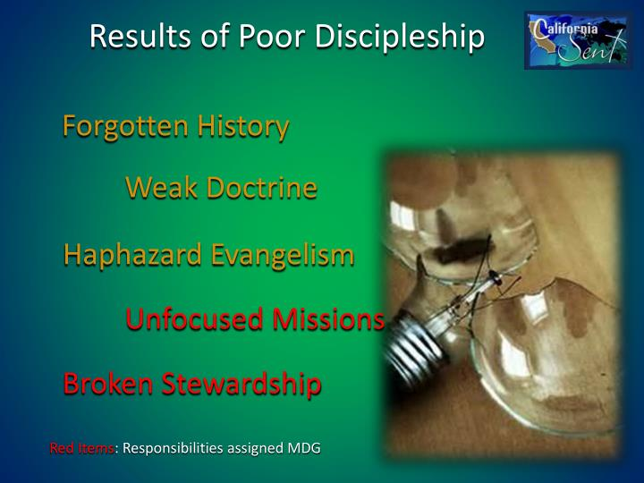 Results of Poor Discipleship