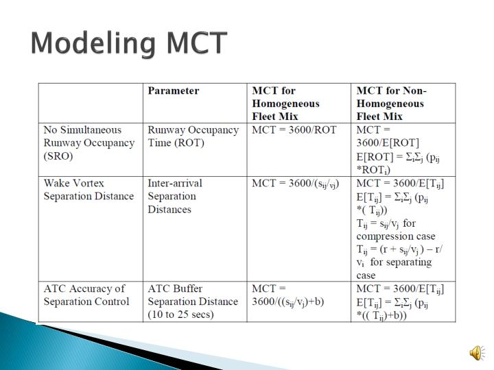 Modeling MCT