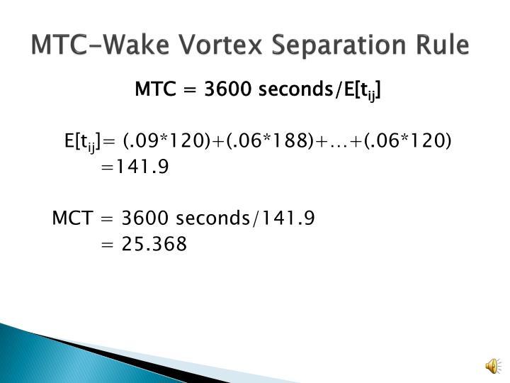 MTC-Wake Vortex Separation Rule