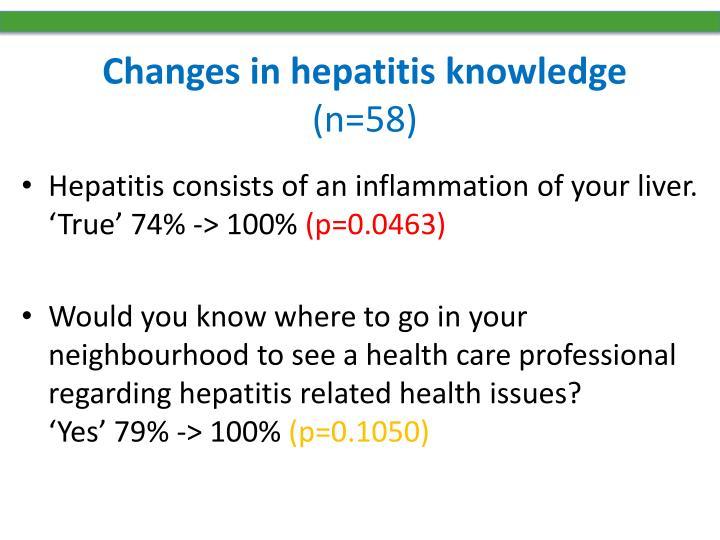 Changes in hepatitis
