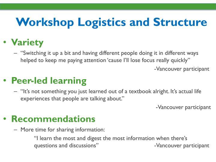 Workshop Logistics and Structure