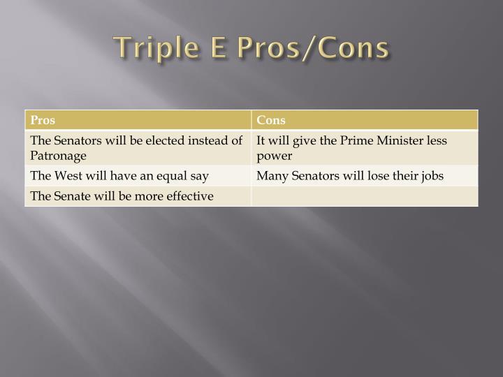 Triple E Pros/Cons