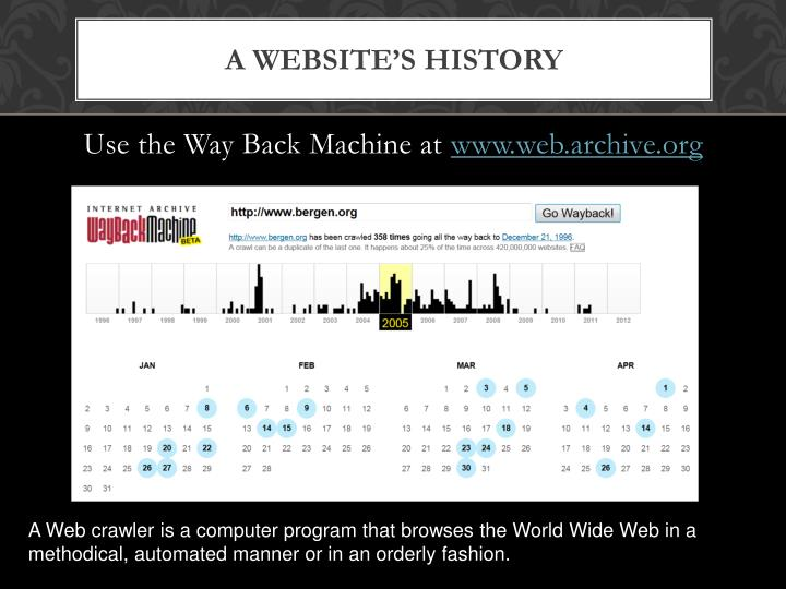A Website's History