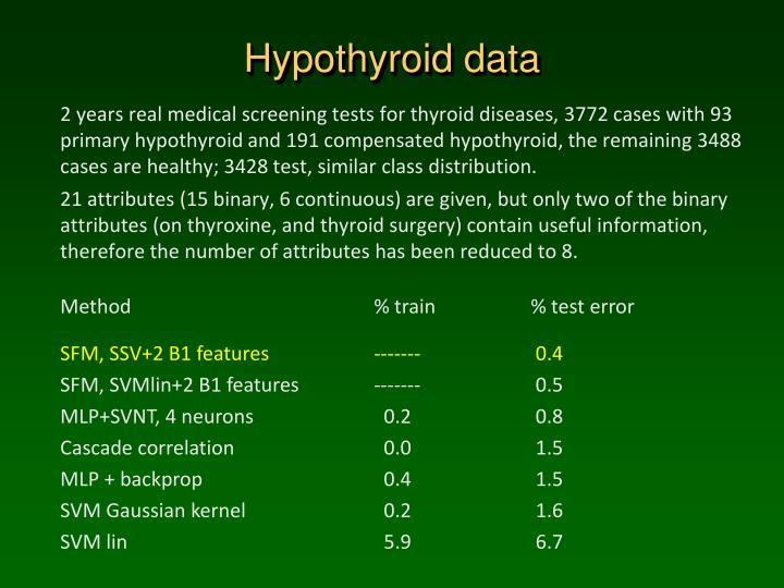 Hypothyroid data