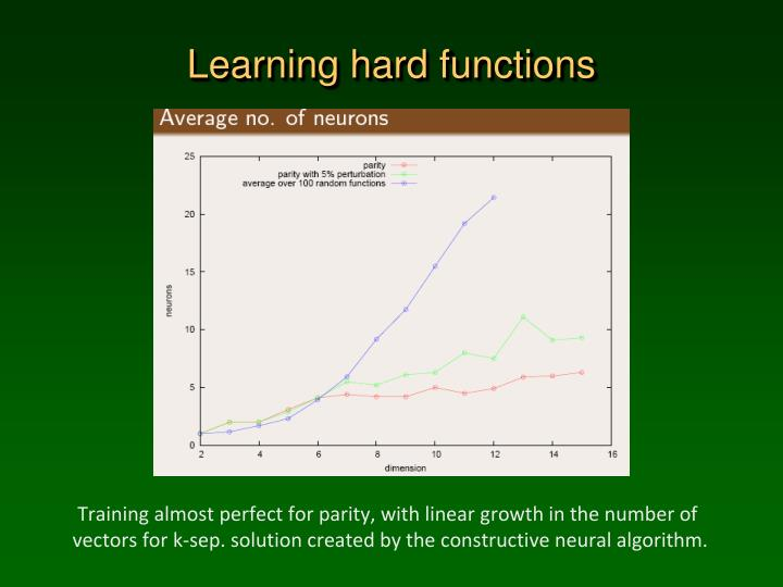 Learning hard functions