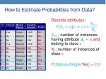 how to estimate probabilities from data5