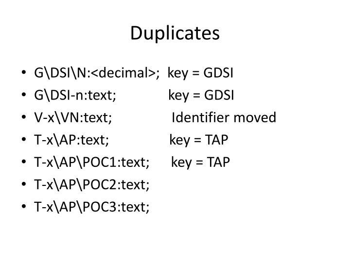 Duplicates