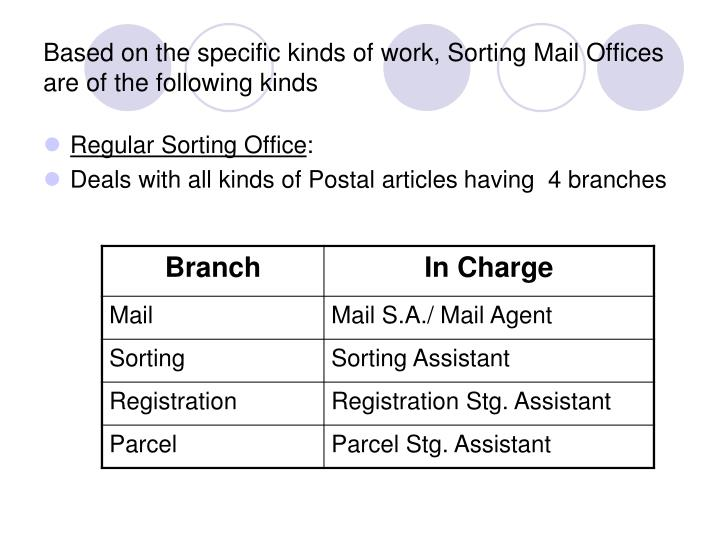Based on the specific kinds of work, Sorting Mail Offices are of the following kinds