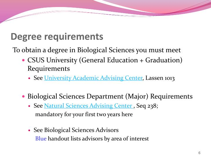 Degree requirements