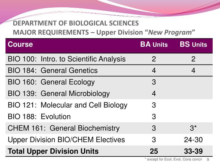 DEPARTMENT OF BIOLOGICAL SCIENCES