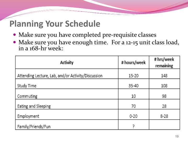 Planning Your Schedule