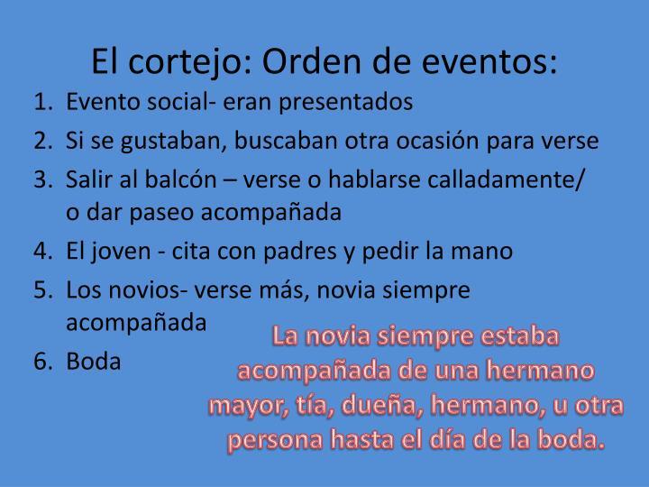 El cortejo: Orden de eventos: