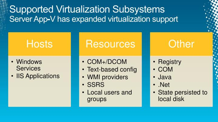 Supported Virtualization Subsystems