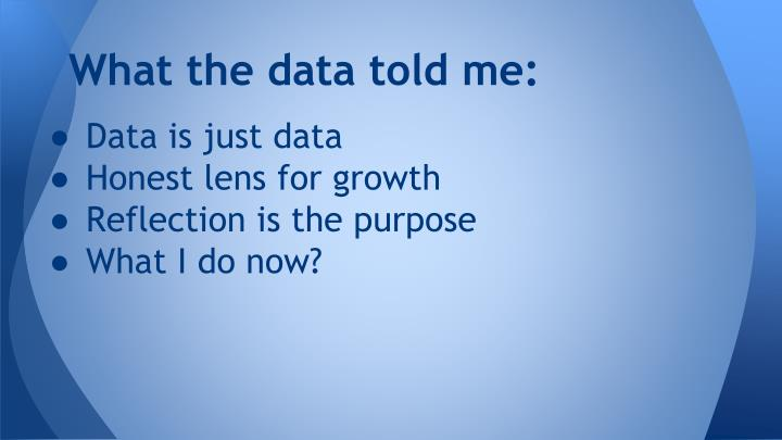 What the data told me: