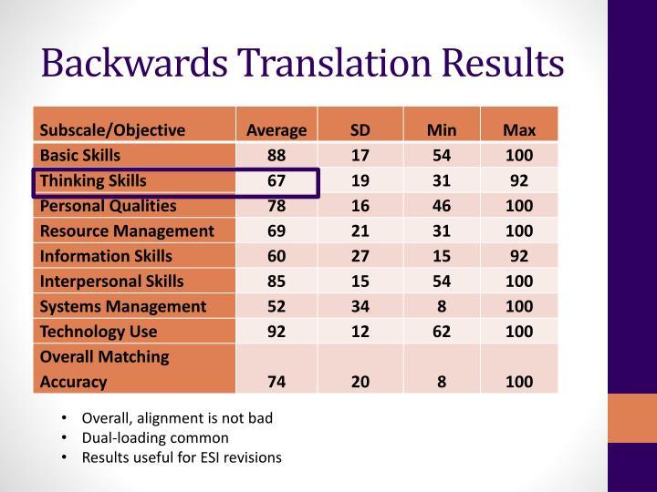 Backwards Translation Results