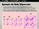 ejemplo de red h ipercubo