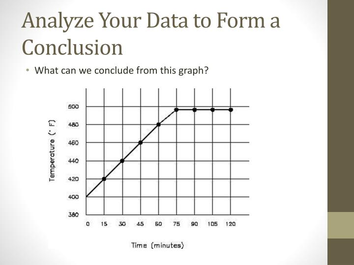 Analyze Your Data to Form a Conclusion