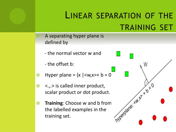 Linear separation of the training set