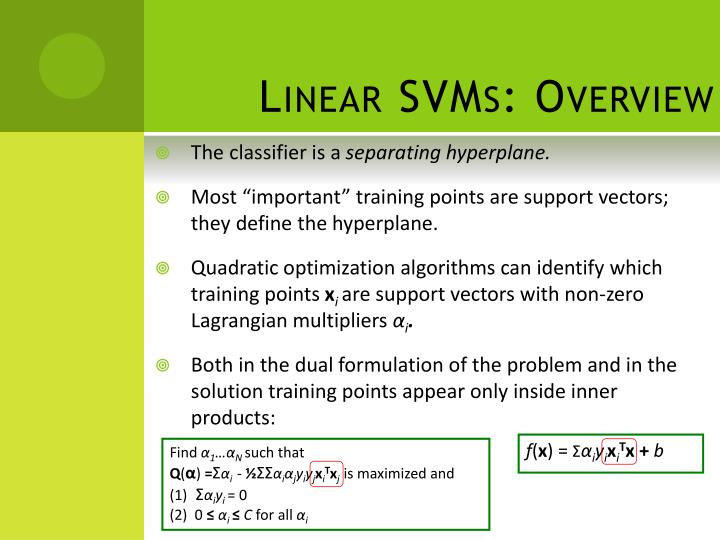 Linear SVMs:
