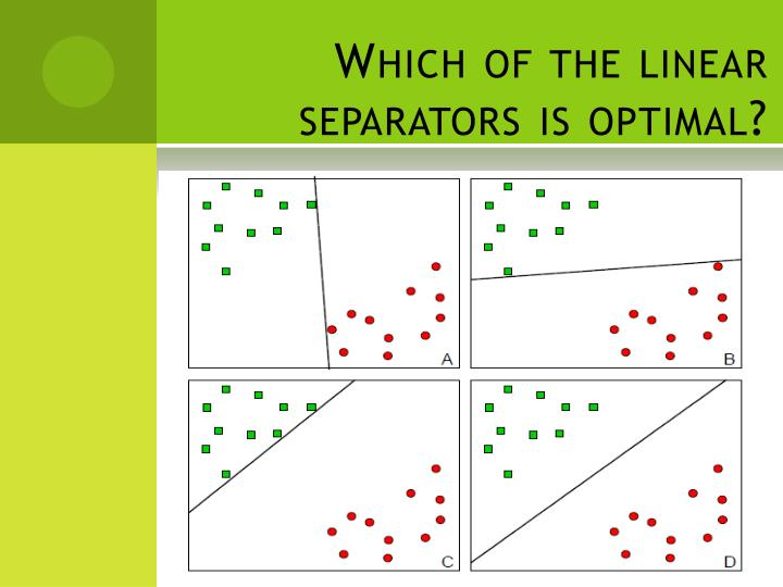 Which of the linear separators is optimal?