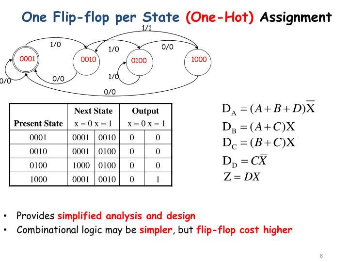 One Flip-flop per State