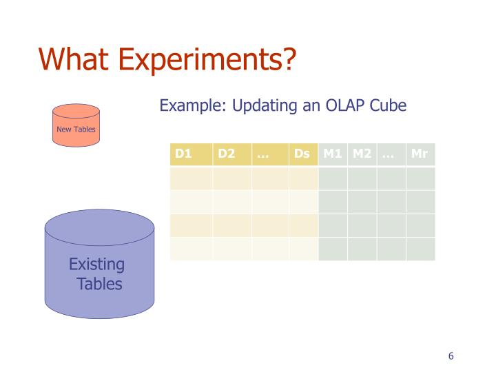 What Experiments?