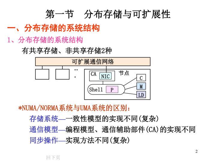 第一节  分布存储与可扩展性