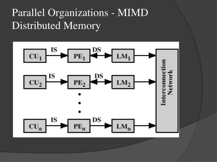 Parallel Organizations - MIMD