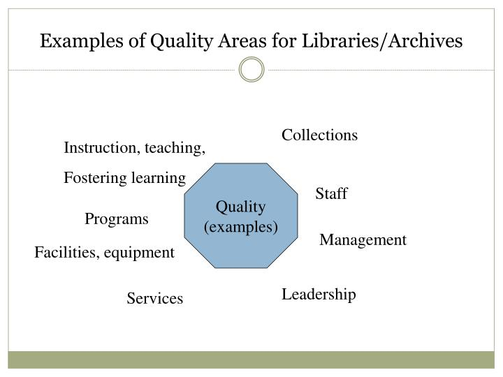 Examples of Quality Areas for Libraries/Archives