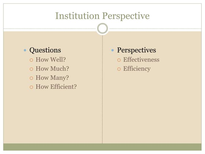 Institution Perspective