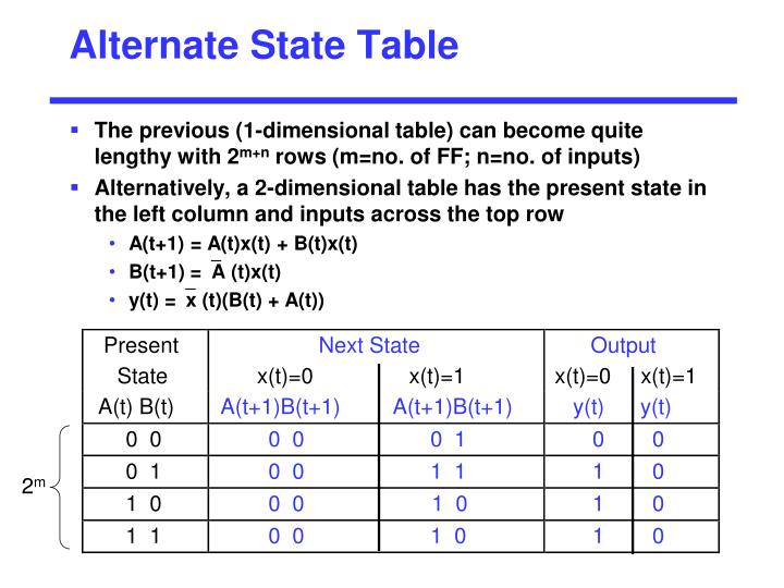 Alternate State Table