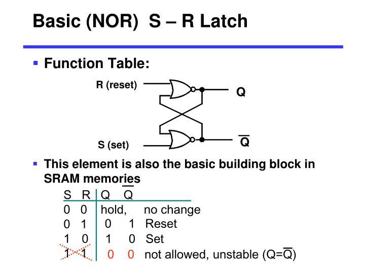 Basic (NOR)  S