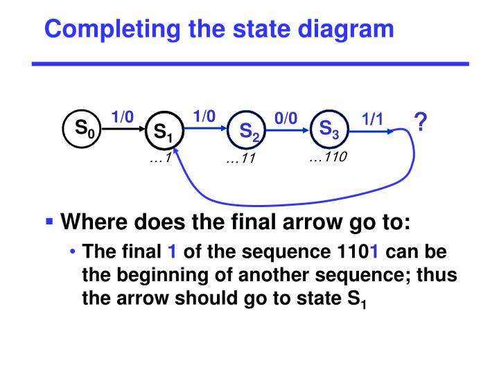 Completing the state diagram