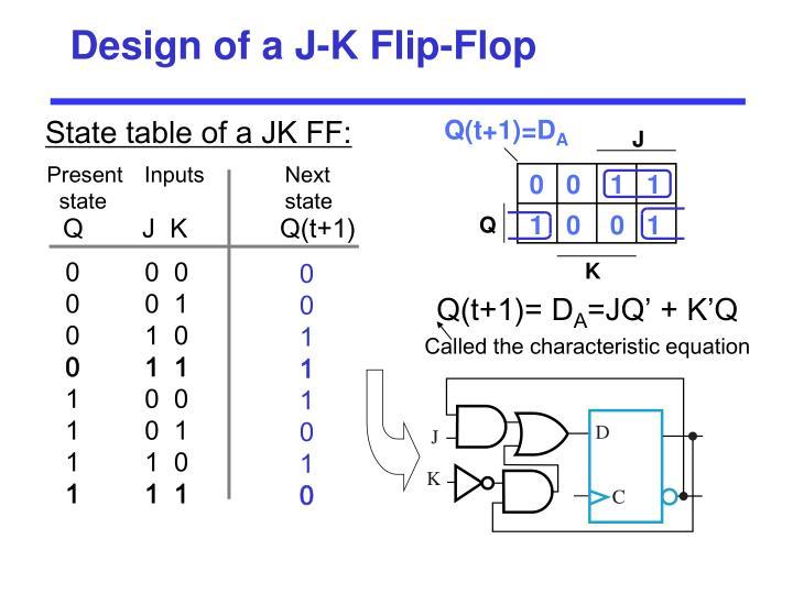 Design of a J-K Flip-Flop