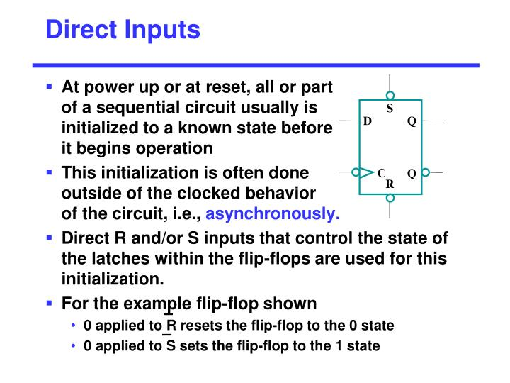 Direct Inputs