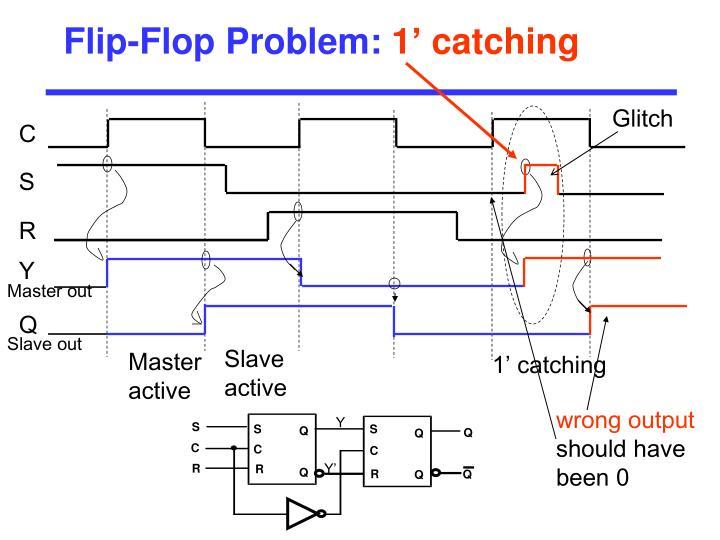 Flip-Flop Problem: