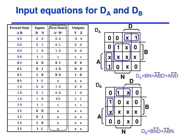 Input equations for D