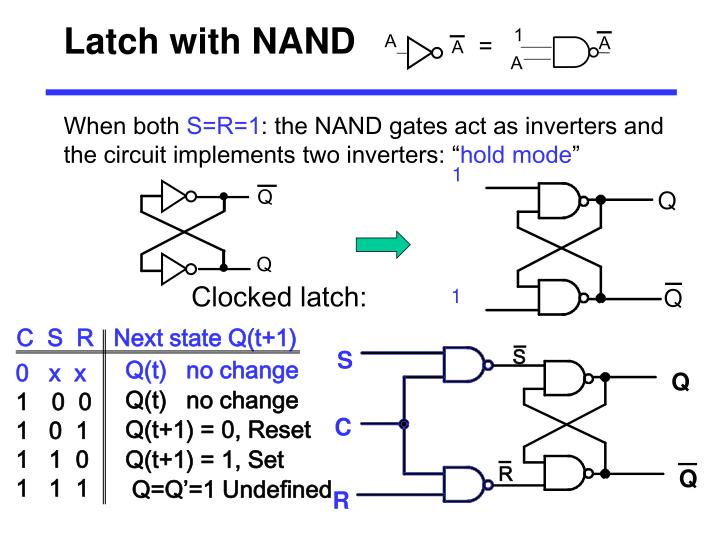 Latch with NAND