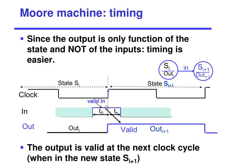 Moore machine: timing