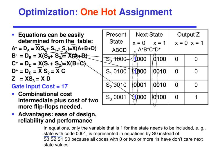Optimization: