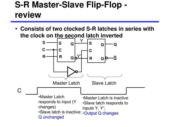 S-R Master-Slave