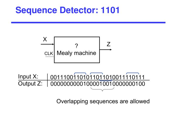 Sequence Detector: 1101