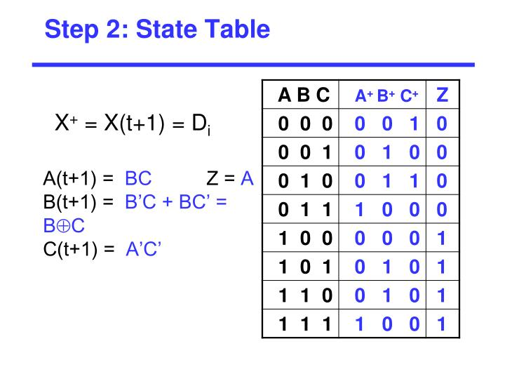Step 2: State Table