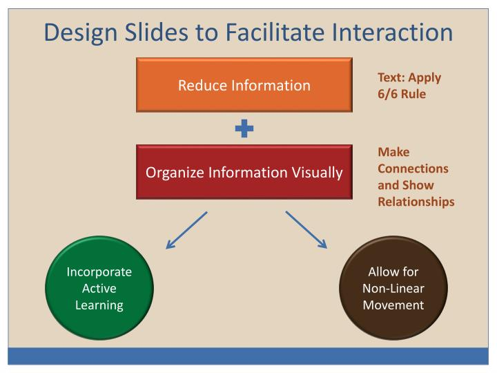 Design Slides to Facilitate Interaction