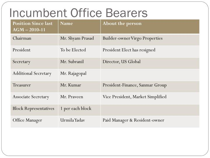 Incumbent Office Bearers