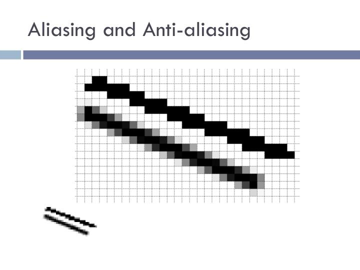 Aliasing and Anti-aliasing
