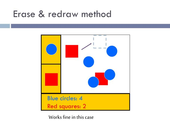 Erase & redraw method