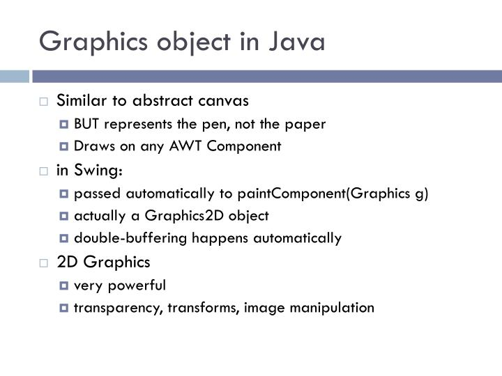 Graphics object in Java
