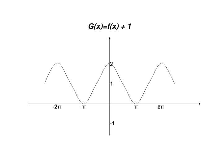 G(x)=f(x) + 1