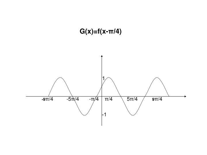 G(x)=f(x-